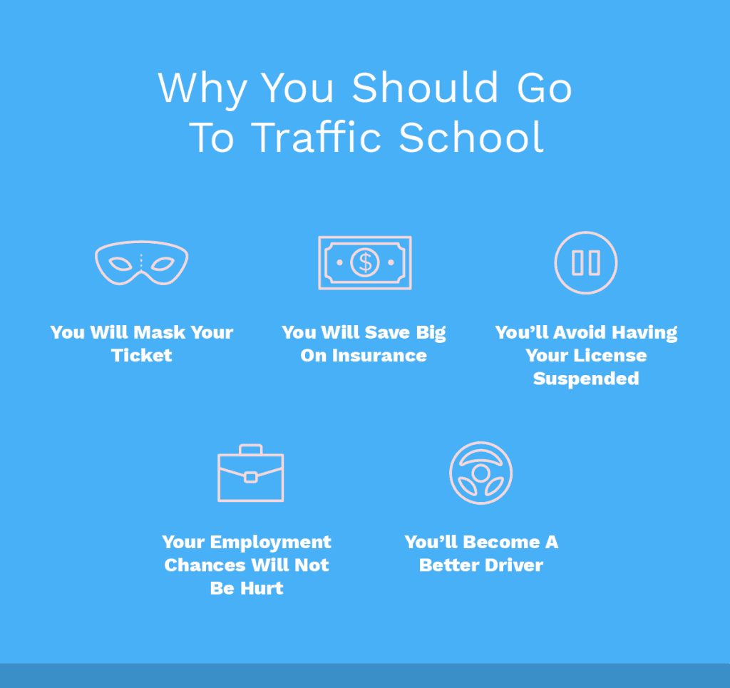 why you should go to traffic school
